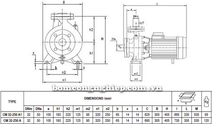 Bảng thông số chi tiết kích thước của máy bơm công nghiệp Pentax CM 32-250A