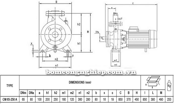 Bảng thông số chi tiết kích thước của máy bơm công nghiệp Pentax CM 65-250A