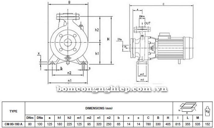 Bảng thông số chi tiết kích thước của máy bơm công nghiệp Pentax CM 80-160A