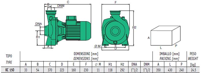Bảng thông số chi tiết kích thước của máy bơm ly tâm lưu lượng lớn Sealand KC 150M