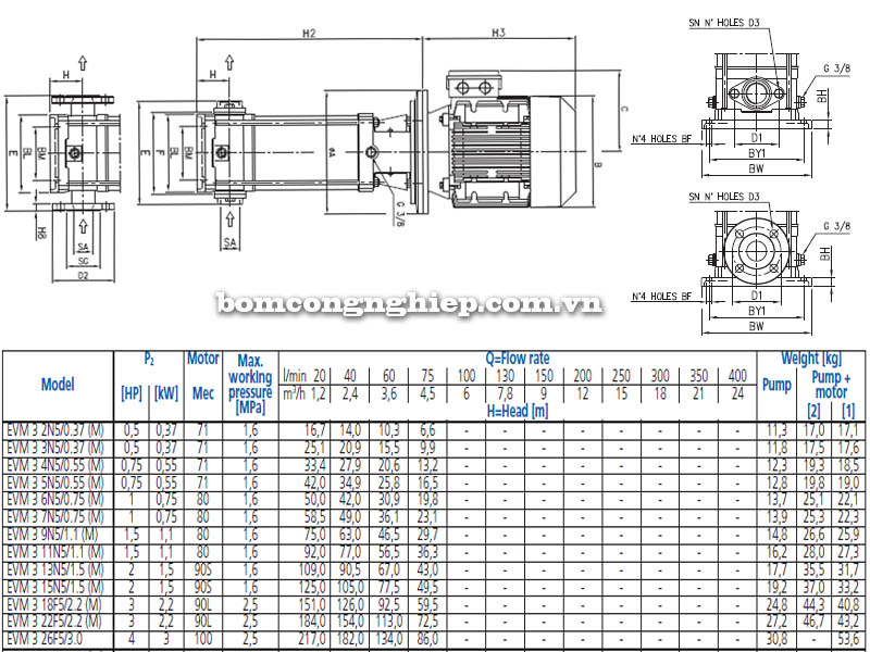 Bảng thông số chi tiết kích thước của máy bơm trục đứng đa cấp EBARA EVM-3