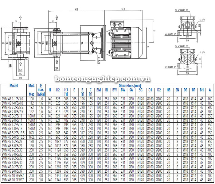 Bảng thông số chi tiết kích thước của máy bơm trục đứng đa cấp EBARA EVM-45