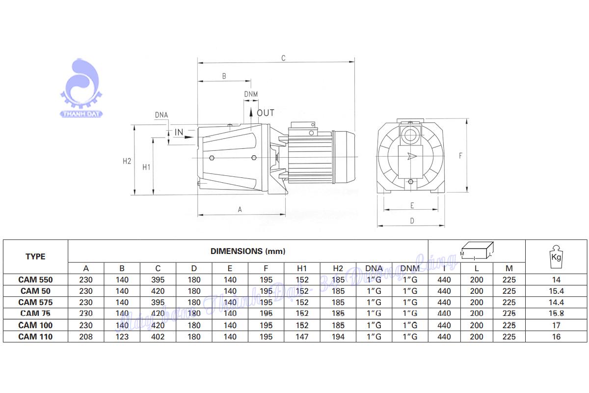 Máy bơm nước dân dụng Pentax CAM 150 1.5HP